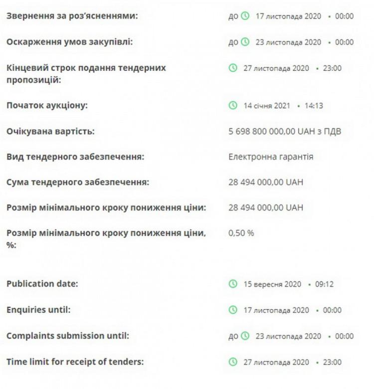 81HCd2kS5Ah6s6jYMp3O61PhoQaBM02ERFNaRZ92 - Prozorro. Генпідрядника на будівництво злітної смуги аеропорту Дніпра знову не змогли обрати (Depo.ua)