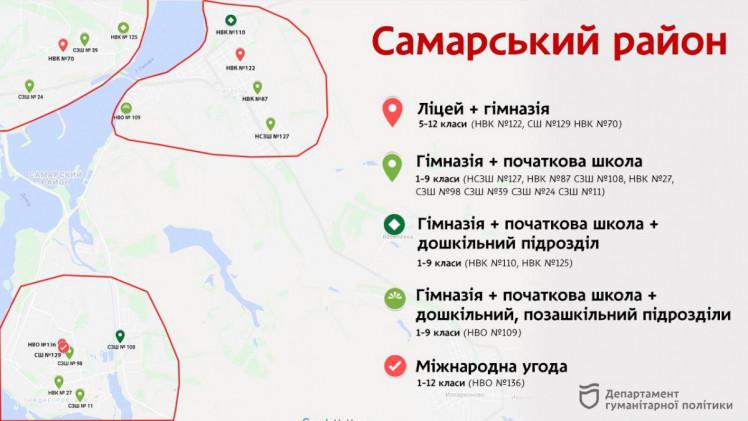 Стало известно, где в двух районах Днепра будут располагаться лицеи и гимназии. Афиша Днепра